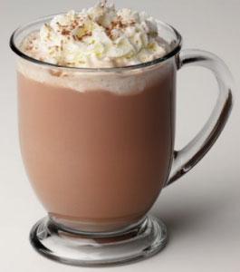 рецепты десерты с какао